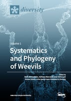 Special issue Systematics and Phylogeny of Weevils book cover image