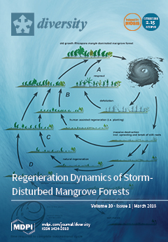 Issue 1 (March) cover image