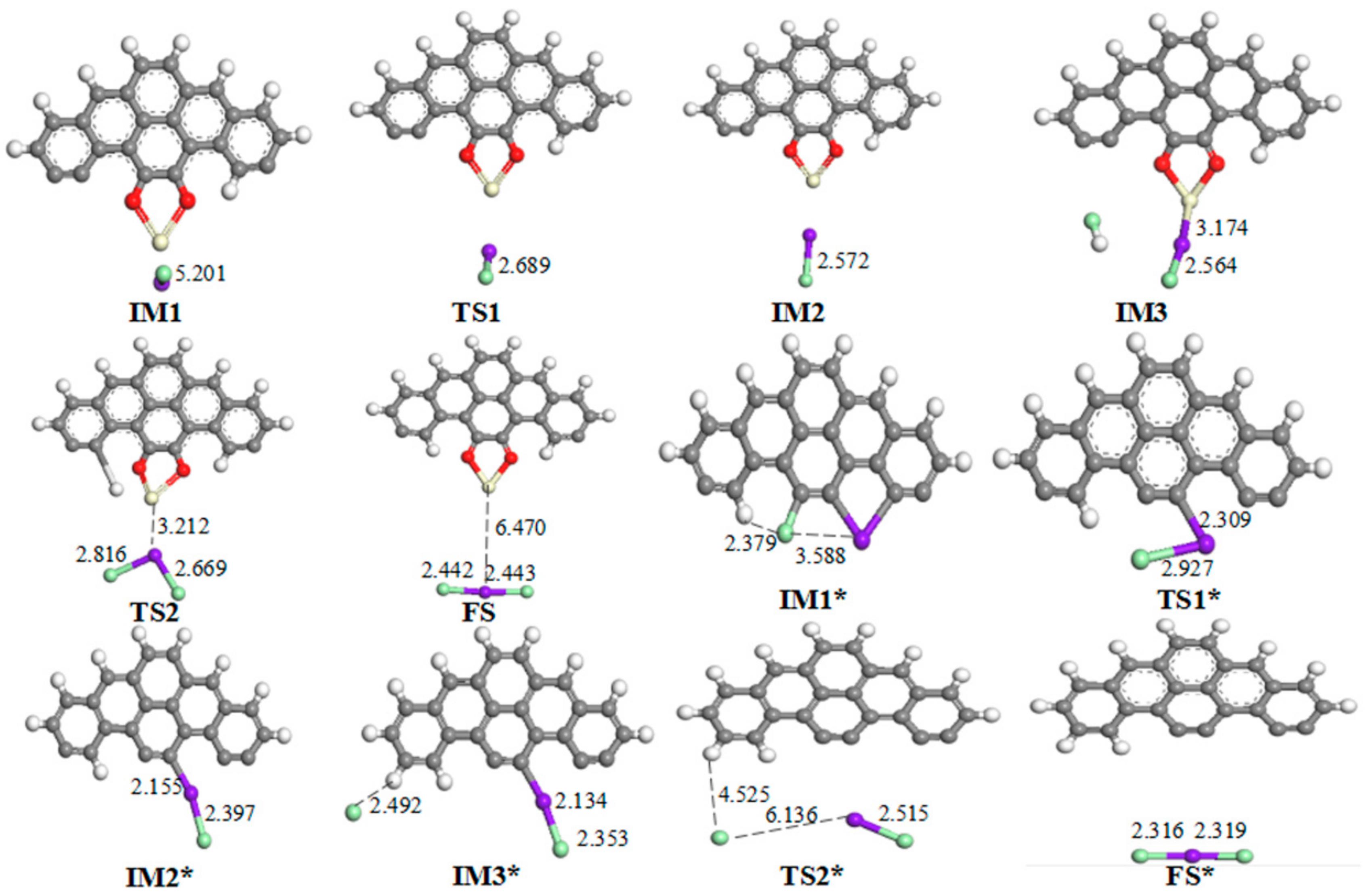 karrierenetzwe hg oxidation technology - HD3380×2220