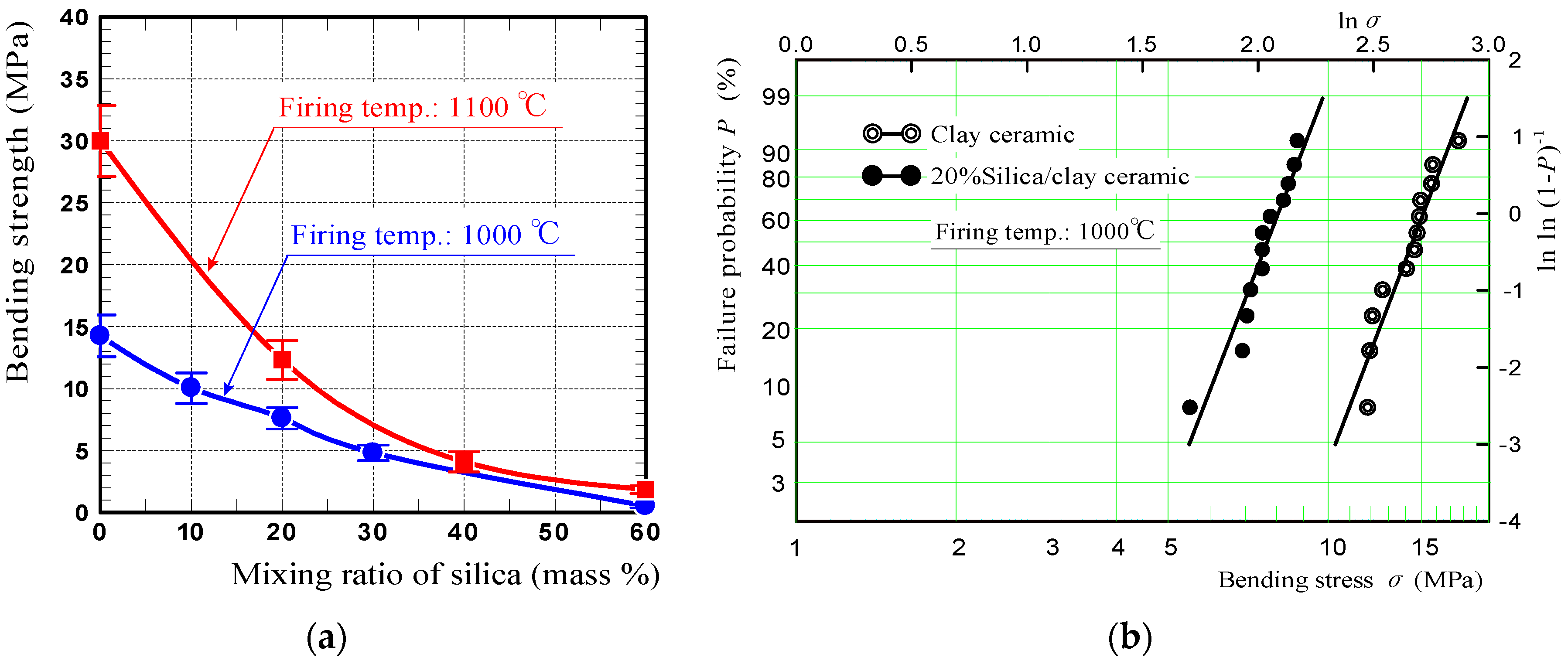 analysis numerical and temperature distribution Numerical analysis of temperature  3d temperature field and flow field of  fig 9 show simulated results of temperature distribution of motor.