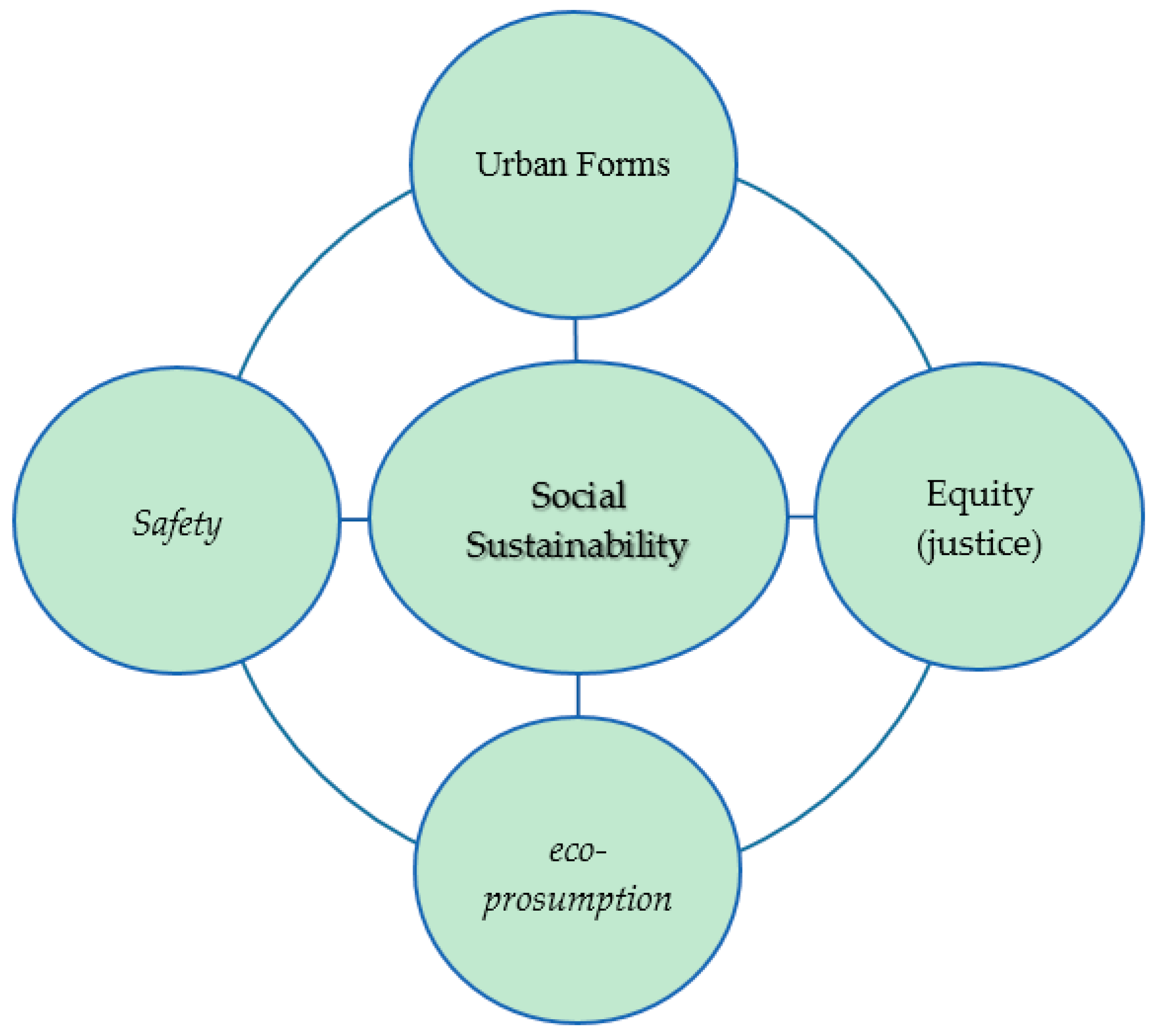 the main concepts of the social The three main sociological perspectives 1 the three main sociological perspectives from mooney, knox, and schacht, 2007 understanding social problems, 5 th edition.